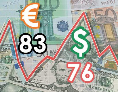 Рубль вновь упал нафоне снижения цен нефти