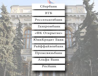 ЦБназвал 10-ку более значимых русских банков
