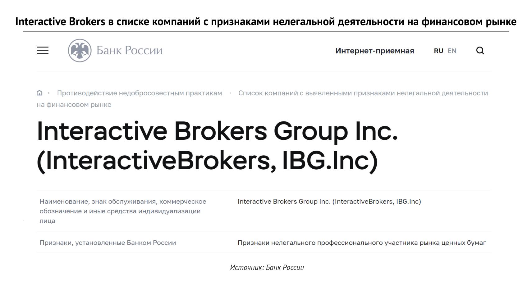 Американский Interactive Brokers в черном списке ЦБ. Что это меняет?