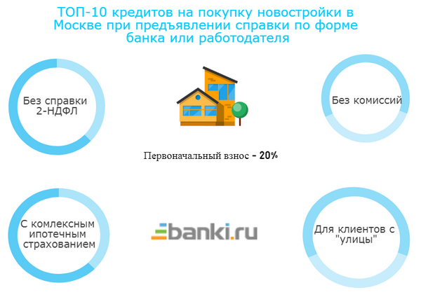 Банк русский стандарт кредит онлайн