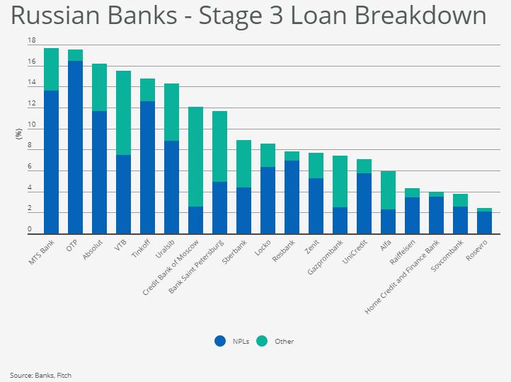 Восточный экспресс банк оплатить кредит онлайн с карты сбербанка онлайн без комиссии