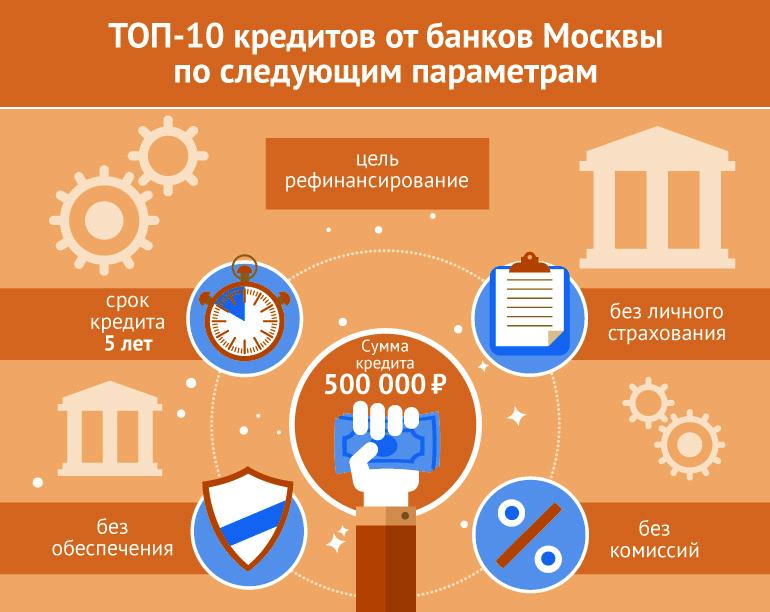 Взять кредит в банке москвы рефинансирование кредит под залог в н новгороде