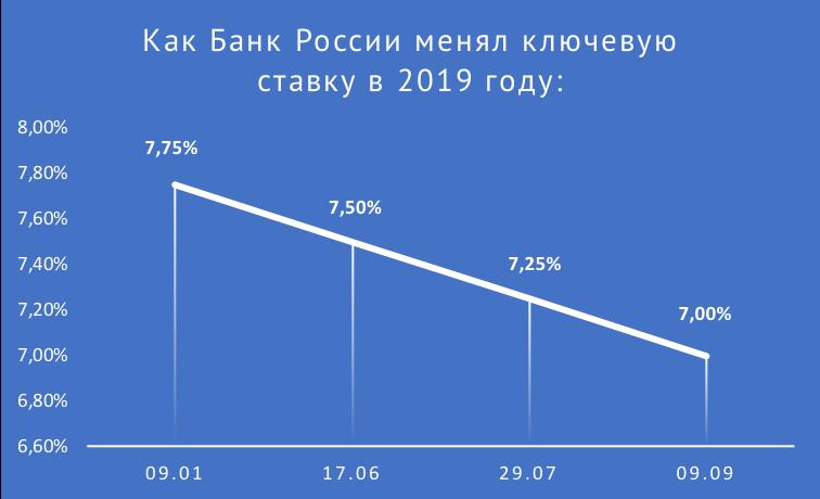 Регистрация в москве для граждан беларуси за 2020 год