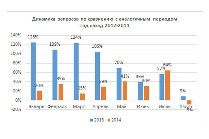 сайт национального бюро кредитных историй кредит для пенсионеров с низкой процентной ставкой в москве после 65 лет